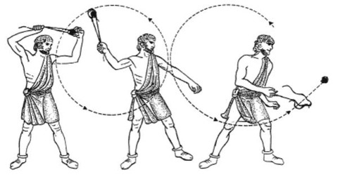 Sling how to